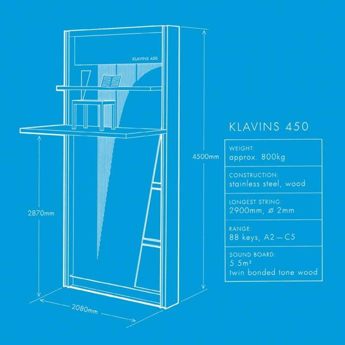 klavins 450 project